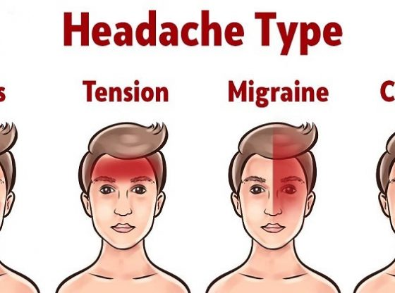 What Тhe Headaches Reveal About Your Health And How This Can Be Cured?